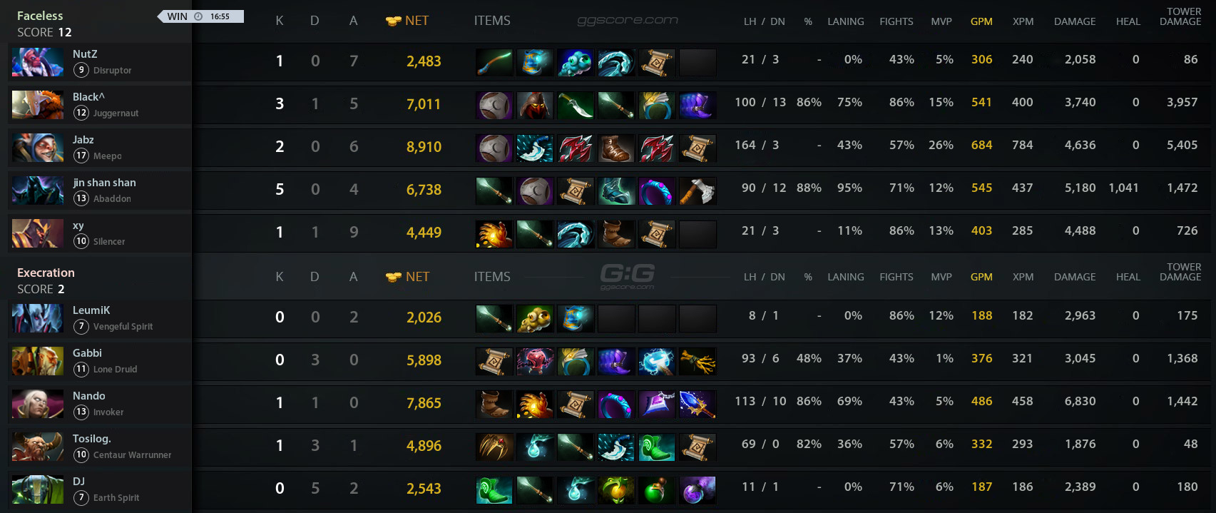 Matchmaking black iceiceice