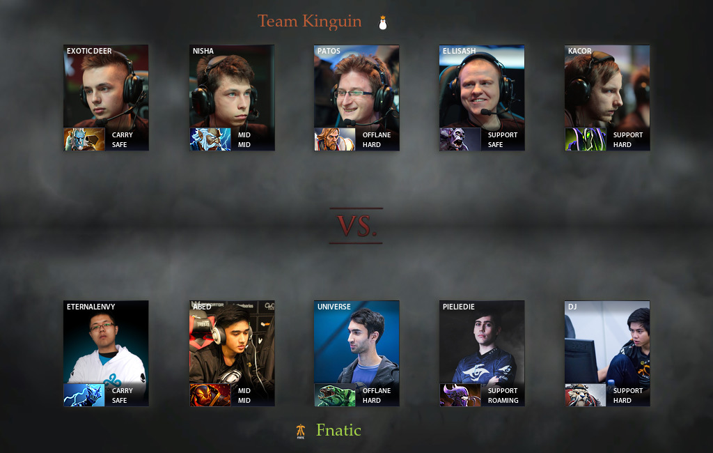 Fnatic vs Kinguin  Match 21 02 2018 on ESL One Katowice 2018 Dota 2