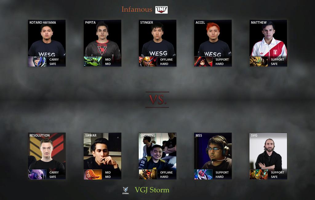 VGJ Storm vs INF  Match 04 06 2018 on China Dota2 Supermajor